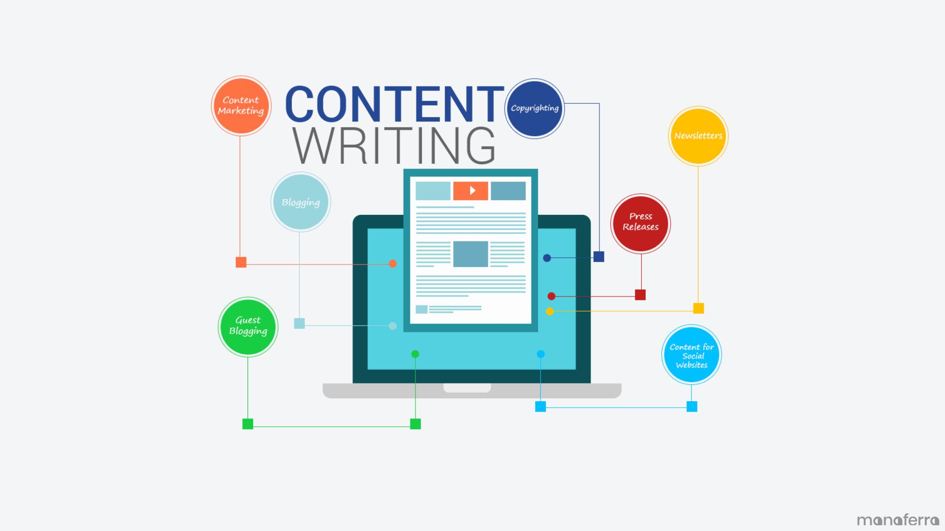 How to Write Great SEO Copy | seo agency, local seo service, local seo companies